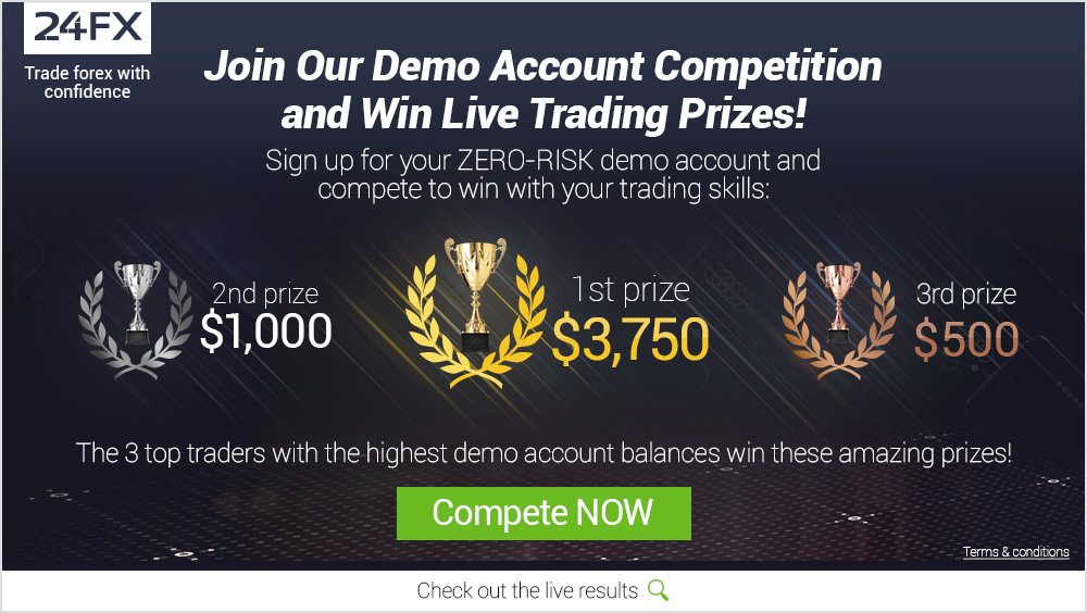 Forex demo account contest