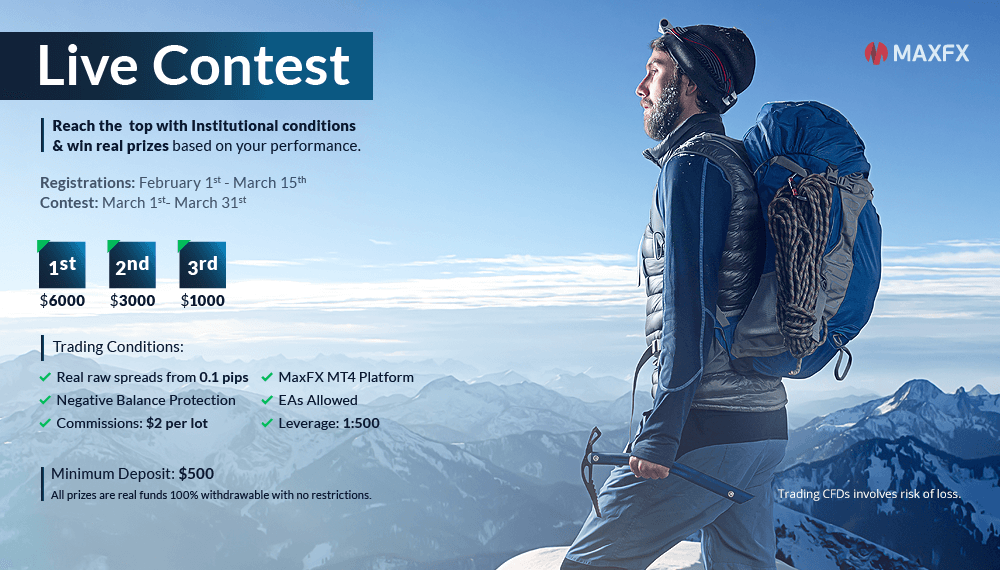 Contest Registration