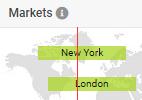 live markets information