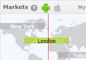Markets widget