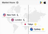 Markets widget